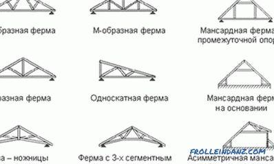 so berechnen sie die l nge der dachsparren f r das dach. Black Bedroom Furniture Sets. Home Design Ideas