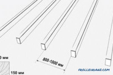 Sehr Abstand zwischen den Sparren - Berechnungsmethode WU91