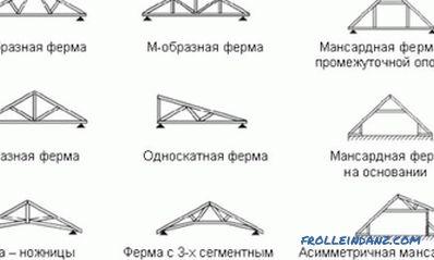 Super Der Abstand zwischen den Dachsparren Dachgeschoss DI27